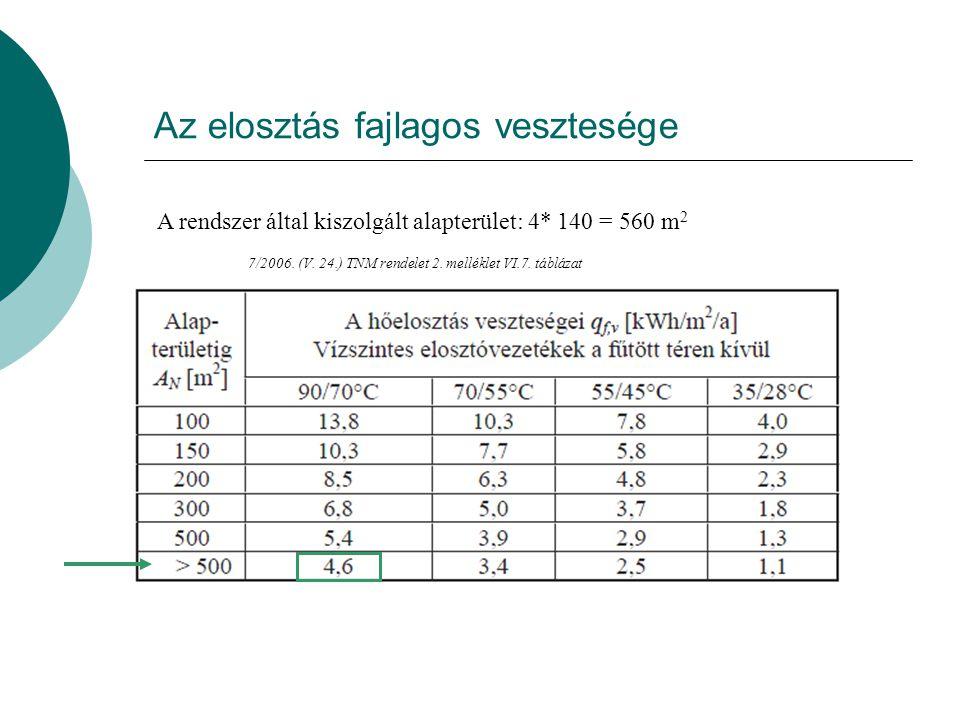 A hőtermelők adatai 7/2006.(V. 24.) TNM rendelet 2.