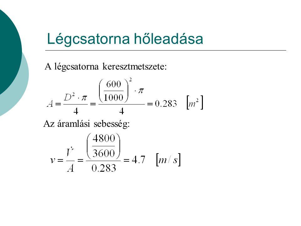 Ventilátor villamos energiaigénye A rendszer térfogatárama: Ventilátorok összhatásfoka: 7/2006.