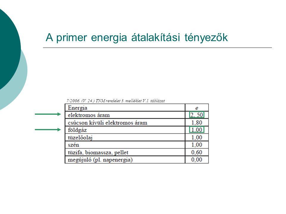 Kazán teljesítménytényezője 7/2006. (V. 24.) TNM rendelet 2. melléklet VI.1. táblázat