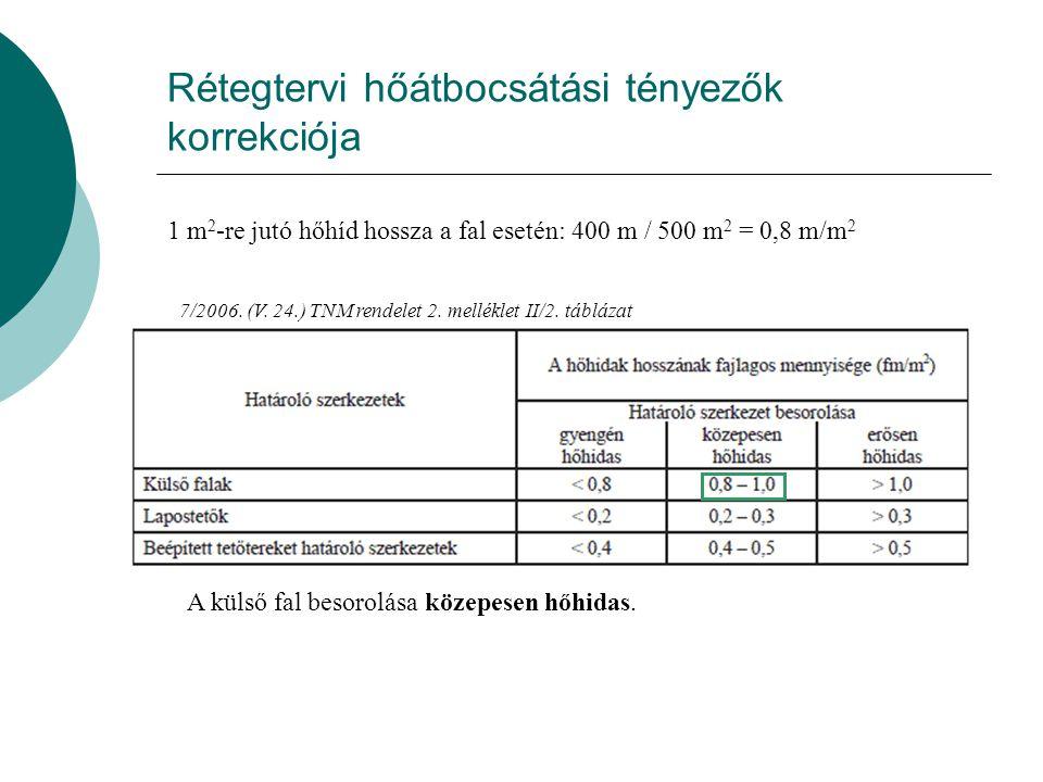Az épület hőveszteségtényezőjének számítása a sugárzási nyereségek számítása nélkül U R - a hőhidak hatását kifejező korrekciós tényezővel (  ) módosított rétegtervi hőátbocsátási tényező: U R = U (1 +  ) Mivel egyszerűsített számítás a feladat, az összefüggés így módosul: