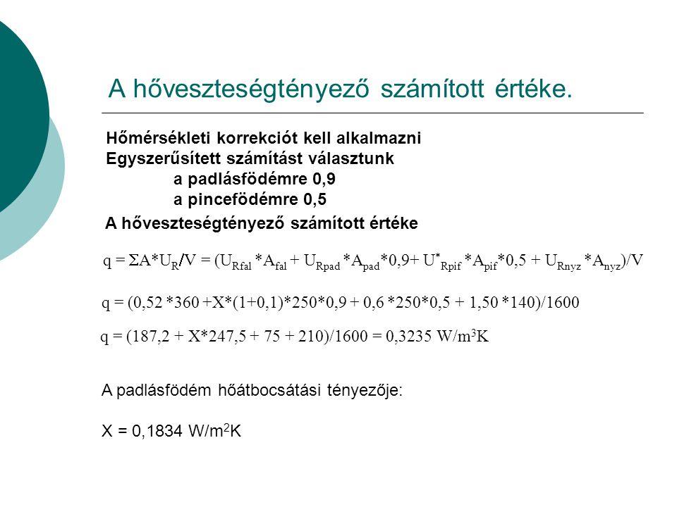 Fal κ=0,3 U R =0,4*(1+0,3) =0,52 W/m 2 K Korrekciós értékek, a módosított hőátbocsátási tényezők számítása.