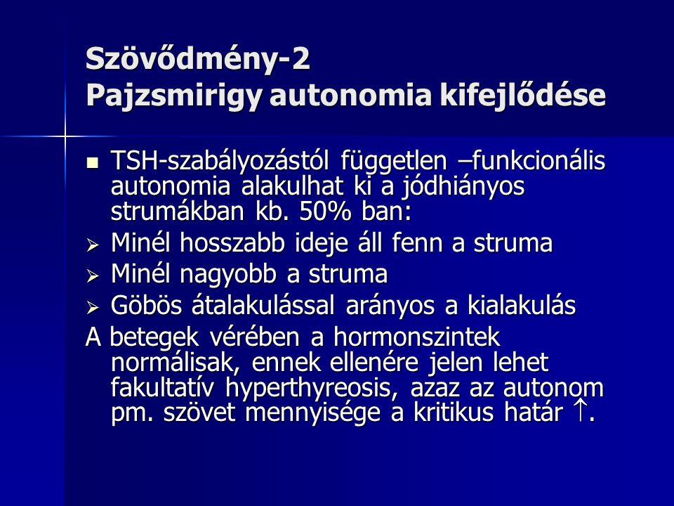 Szövődmény-2 Pajzsmirigy autonomia kifejlődése TSH-szabályozástól független –funkcionális autonomia alakulhat ki a jódhiányos strumákban kb. 50% ban: