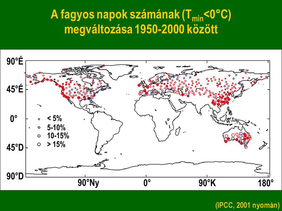 A fagyos napok számának (T min <0°C) megváltozása 1950-2000 között (IPCC, 2001 nyomán)