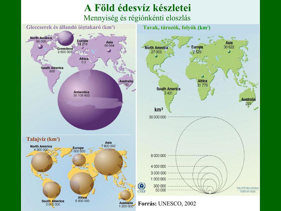 A globális átlaghőmérséklet változása 1770-1990 között és várható menete a XXI.