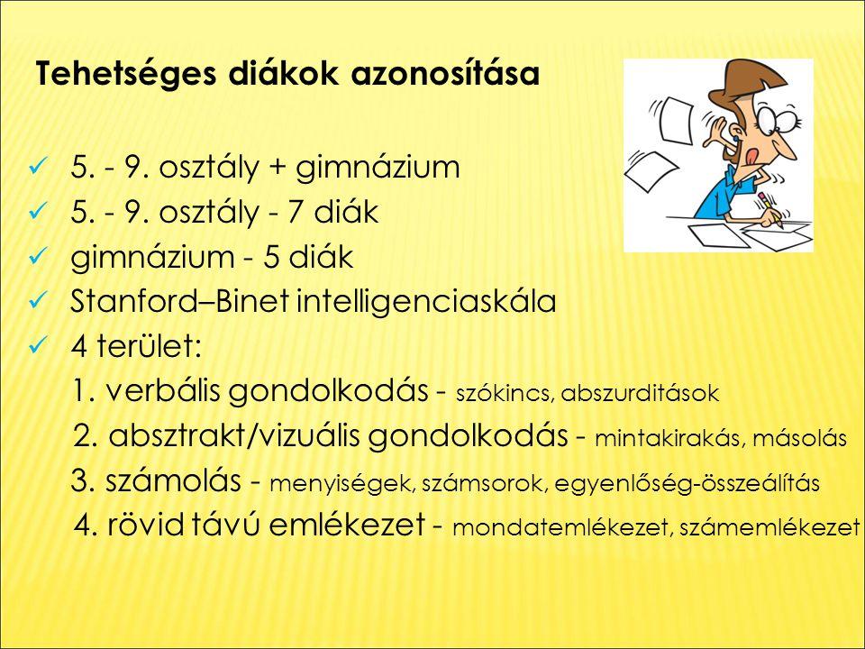 Tehetséges diákok azonosítása 5. - 9. osztály + gimnázium 5.
