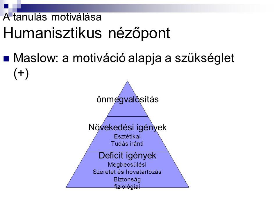 A tanulás motiválása Humanisztikus nézőpont Maslow: a motiváció alapja a szükséglet (+) önmegvalósítás Növekedési igények Esztétikai Tudás iránti Defi