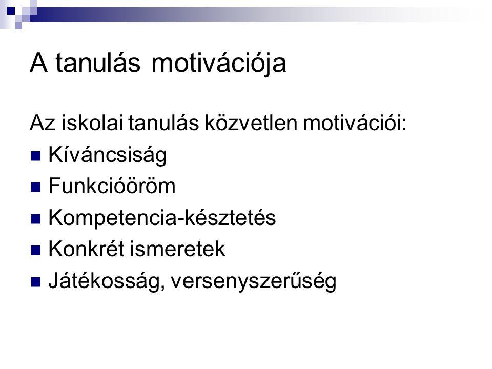 A tanulás motivációja Az iskolai tanulás közvetlen motivációi: Kíváncsiság Funkcióöröm Kompetencia-késztetés Konkrét ismeretek Játékosság, versenyszer