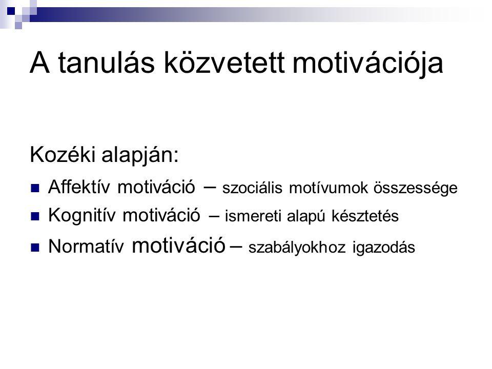 A tanulás közvetett motivációja Kozéki alapján: Affektív motiváció – szociális motívumok összessége Kognitív motiváció – ismereti alapú késztetés Norm