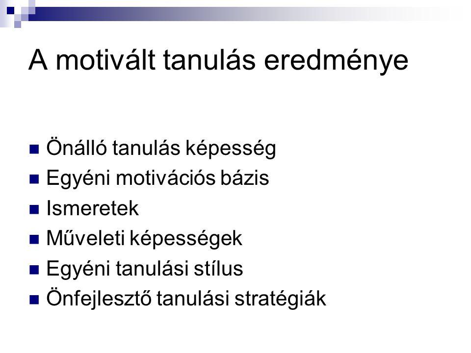 A motivált tanulás eredménye Önálló tanulás képesség Egyéni motivációs bázis Ismeretek Műveleti képességek Egyéni tanulási stílus Önfejlesztő tanulási