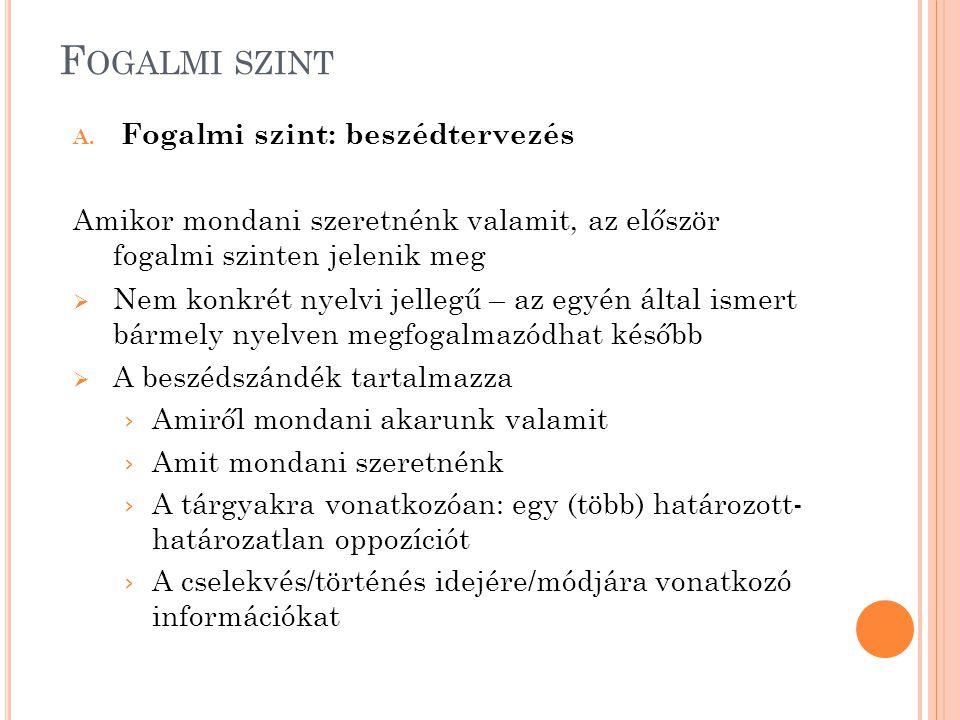 F OGALMI SZINT A.