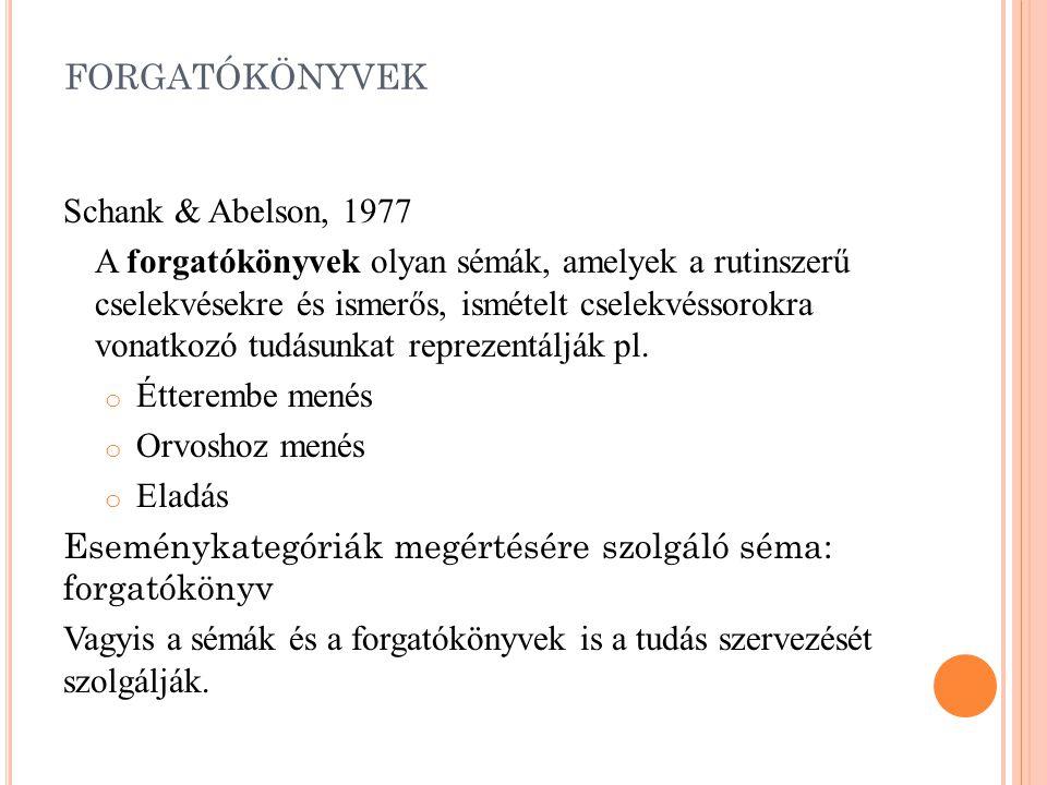 FORGATÓKÖNYVEK Schank & Abelson, 1977 A forgatókönyvek olyan sémák, amelyek a rutinszerű cselekvésekre és ismerős, ismételt cselekvéssorokra vonatkozó tudásunkat reprezentálják pl.