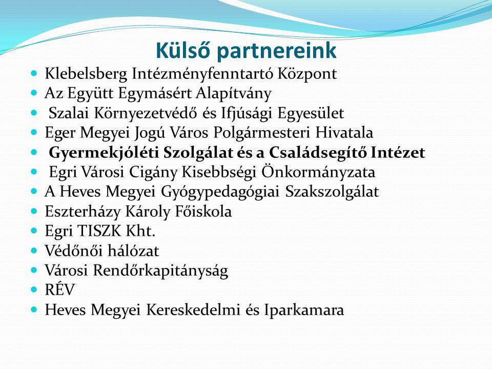 Külső partnereink Klebelsberg Intézményfenntartó Központ Az Együtt Egymásért Alapítvány Szalai Környezetvédő és Ifjúsági Egyesület Eger Megyei Jogú Vá