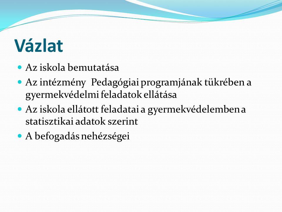 Vázlat Az iskola bemutatása Az intézmény Pedagógiai programjának tükrében a gyermekvédelmi feladatok ellátása Az iskola ellátott feladatai a gyermekvé