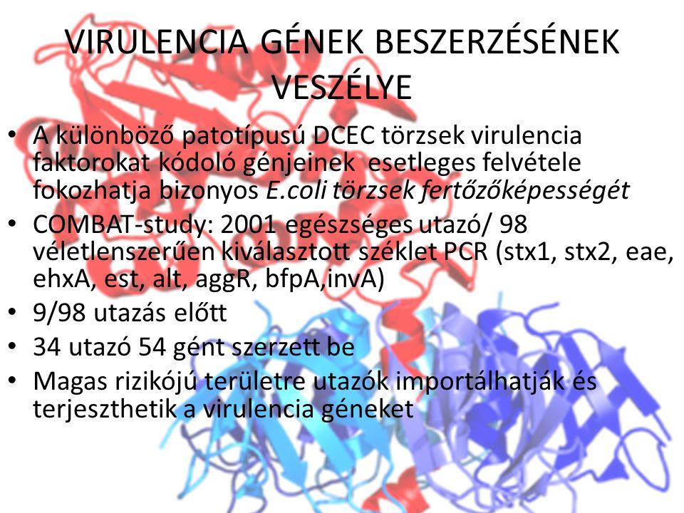 VIRULENCIA GÉNEK BESZERZÉSÉNEK VESZÉLYE A különböző patotípusú DCEC törzsek virulencia faktorokat kódoló génjeinek esetleges felvétele fokozhatja bizo