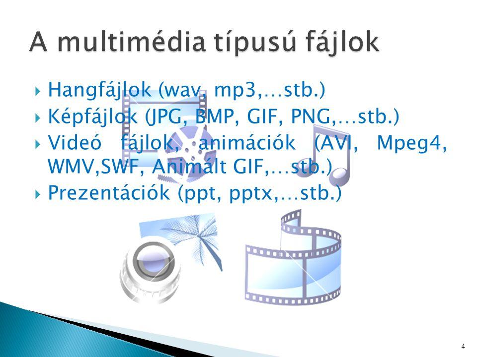  Hangfájlok (wav, mp3,…stb.)  Képfájlok (JPG, BMP, GIF, PNG,…stb.)  Videó fájlok, animációk (AVI, Mpeg4, WMV,SWF, Animált GIF,…stb.)  Prezentációk