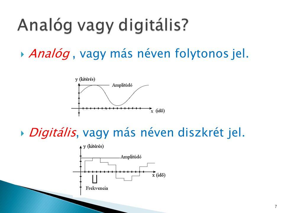  Analóg, vagy más néven folytonos jel.  Digitális, vagy más néven diszkrét jel. 7