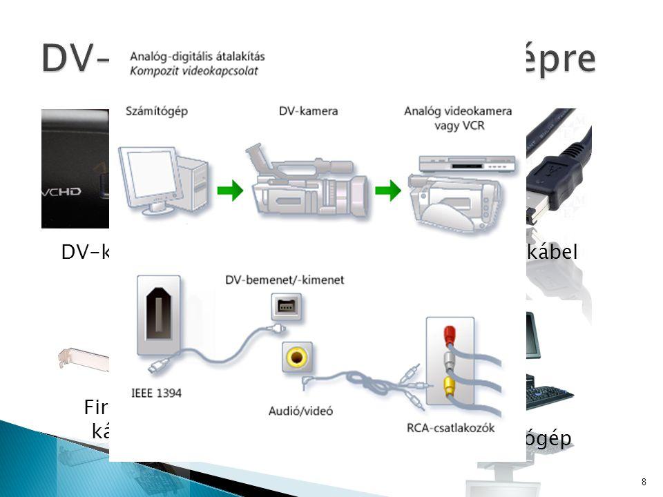 8 DV-kameraFirewire kábel Firewire kártya Számítógép