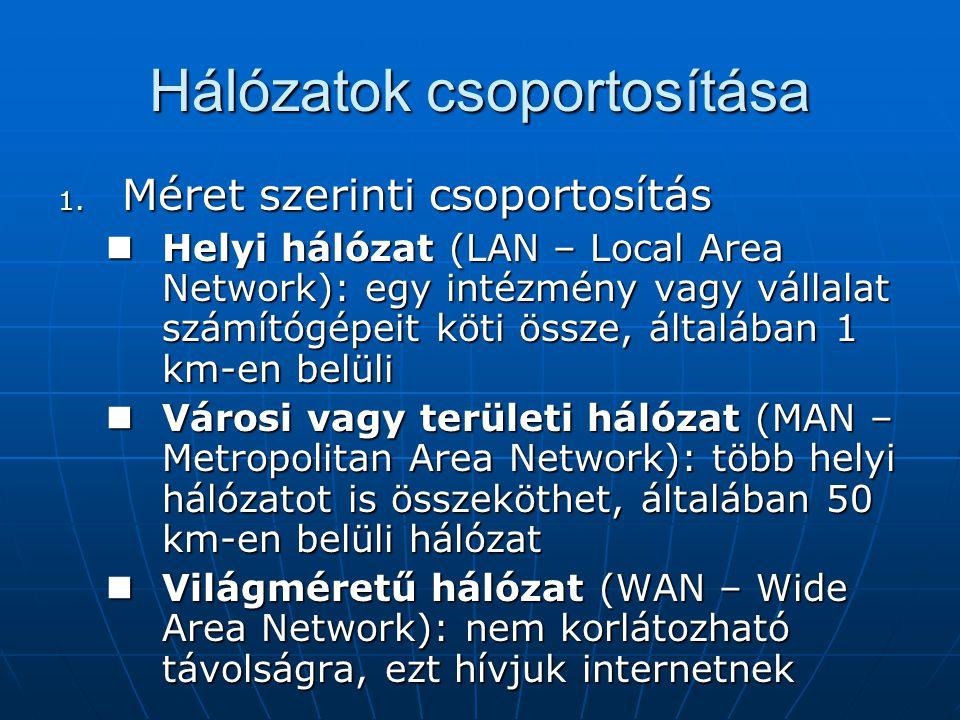 Vezetékes átvitel – koax kábel (folyt.) Két fajtája van:Két fajtája van: alapsávú: digitális átvitelre, helyi számítógépes hálózatoknál alkalmazzák alapsávú: digitális átvitelre, helyi számítógépes hálózatoknál alkalmazzák szélessávú: analóg átvitelre szélessávú: analóg átvitelre