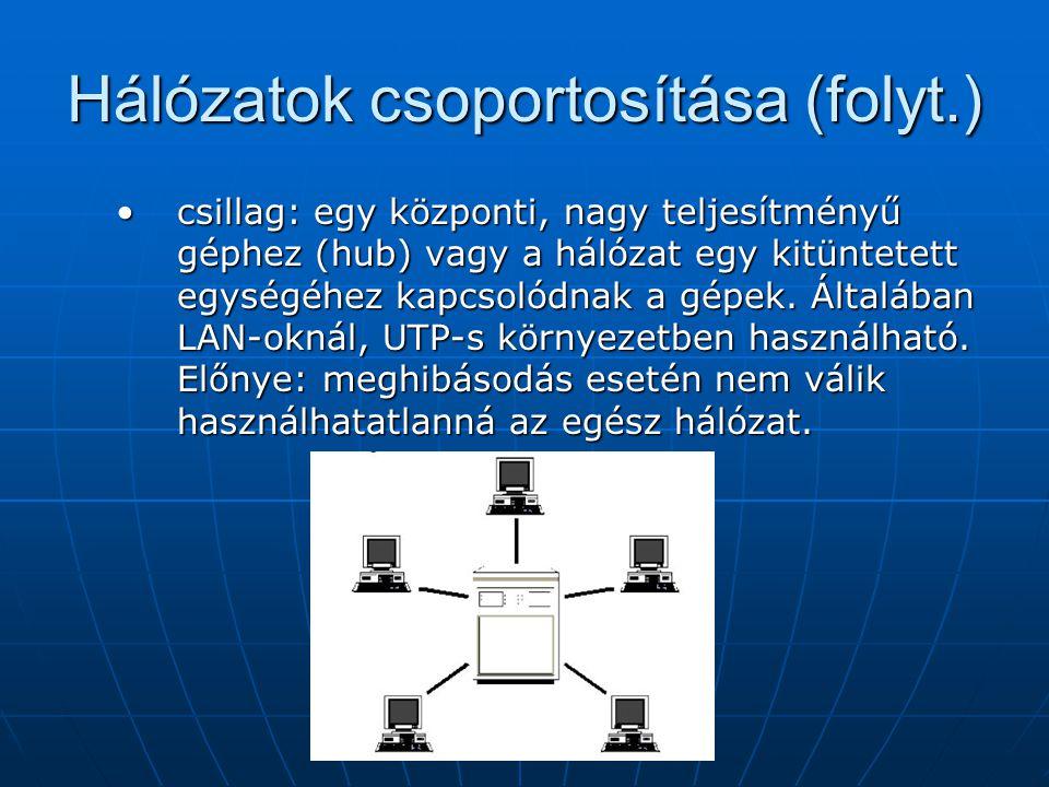 Hálózatok csoportosítása (folyt.) gyűrű: a számítógépeket egy kör mentén fűzik fel, a hálózat önmagában zárt rendszert alkot.