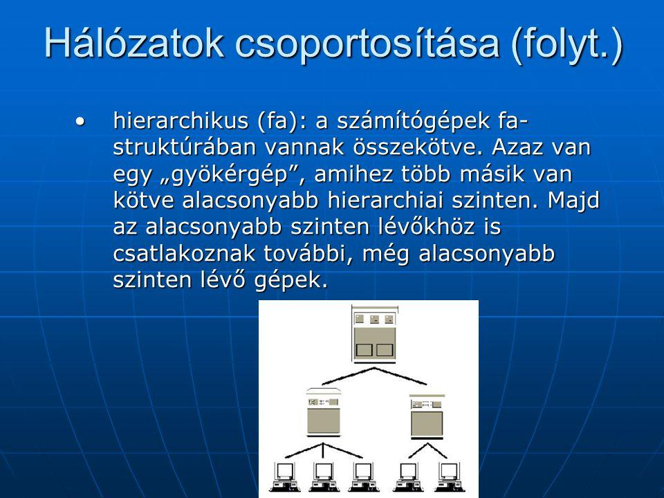 Hálózatok csoportosítása (folyt.) részleges: a hálózat egy-egy számítógépe több géppel is össze van kötve, de nem mindegyikkelrészleges: a hálózat egy-egy számítógépe több géppel is össze van kötve, de nem mindegyikkel teljes: a hálózat egy-egy számítógépe mindegyikkel össze van kötveteljes: a hálózat egy-egy számítógépe mindegyikkel össze van kötve vegyes: az eddigi lehetőségek kombinációjavegyes: az eddigi lehetőségek kombinációja