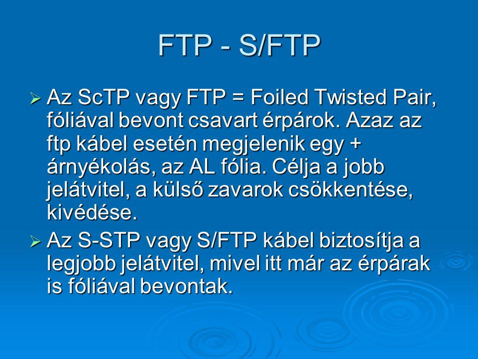 FTP - S/FTP  Az ScTP vagy FTP = Foiled Twisted Pair, fóliával bevont csavart érpárok. Azaz az ftp kábel esetén megjelenik egy + árnyékolás, az AL fól