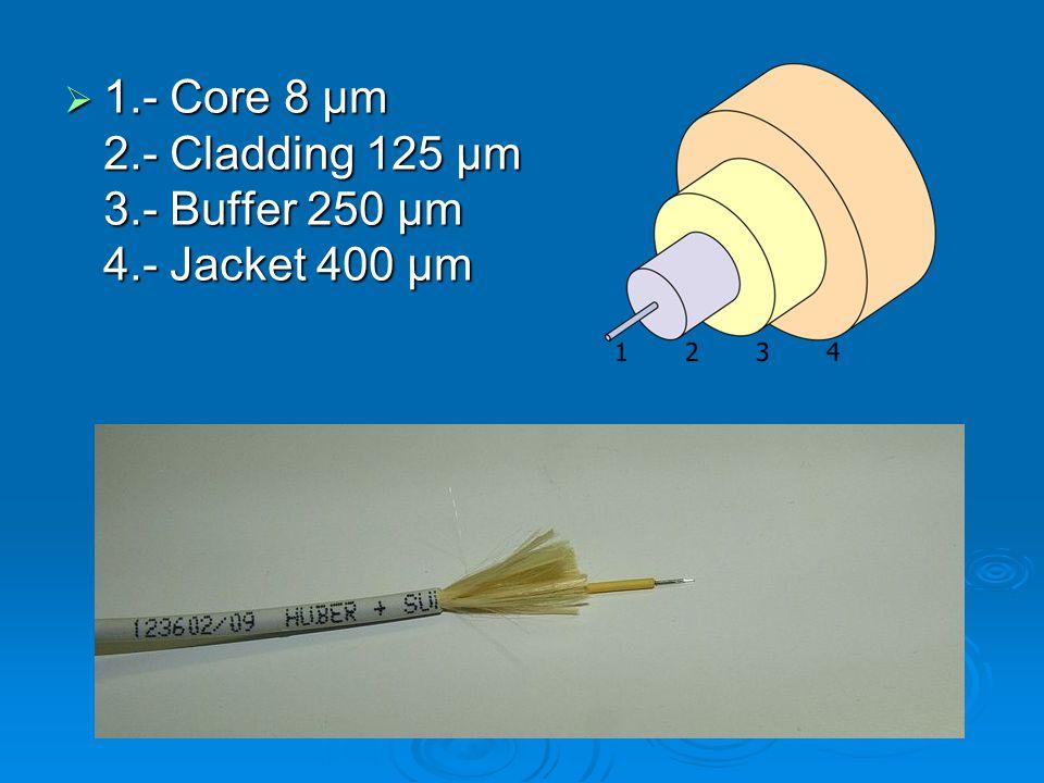  1.- Core 8 µm 2.- Cladding 125 µm 3.- Buffer 250 µm 4.- Jacket 400 µm