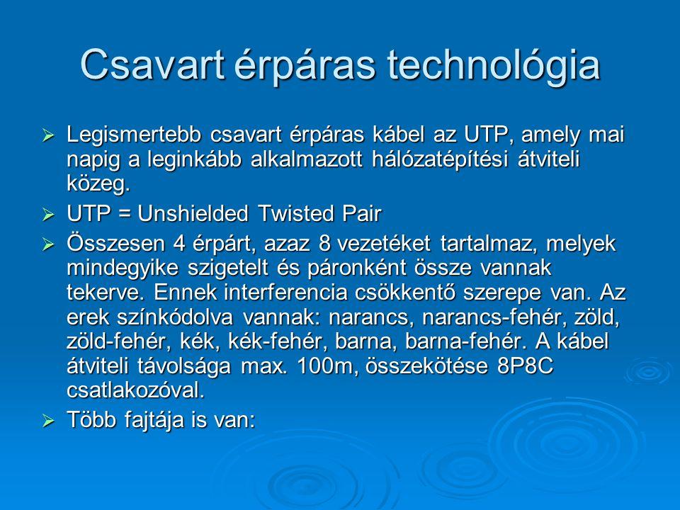 Csavart érpáras technológia  Legismertebb csavart érpáras kábel az UTP, amely mai napig a leginkább alkalmazott hálózatépítési átviteli közeg.  UTP