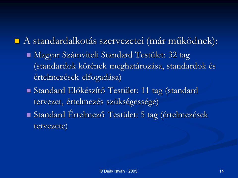 14© Deák István - 2005. A standardalkotás szervezetei (már működnek): A standardalkotás szervezetei (már működnek): Magyar Számviteli Standard Testüle