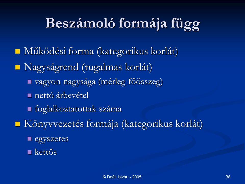 38© Deák István - 2005. Beszámoló formája függ Működési forma (kategorikus korlát) Működési forma (kategorikus korlát) Nagyságrend (rugalmas korlát) N