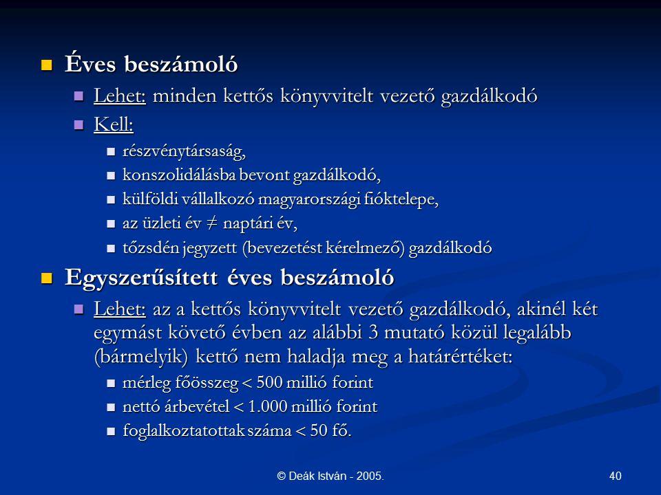 40© Deák István - 2005. Éves beszámoló Éves beszámoló Lehet: minden kettős könyvvitelt vezető gazdálkodó Lehet: minden kettős könyvvitelt vezető gazdá
