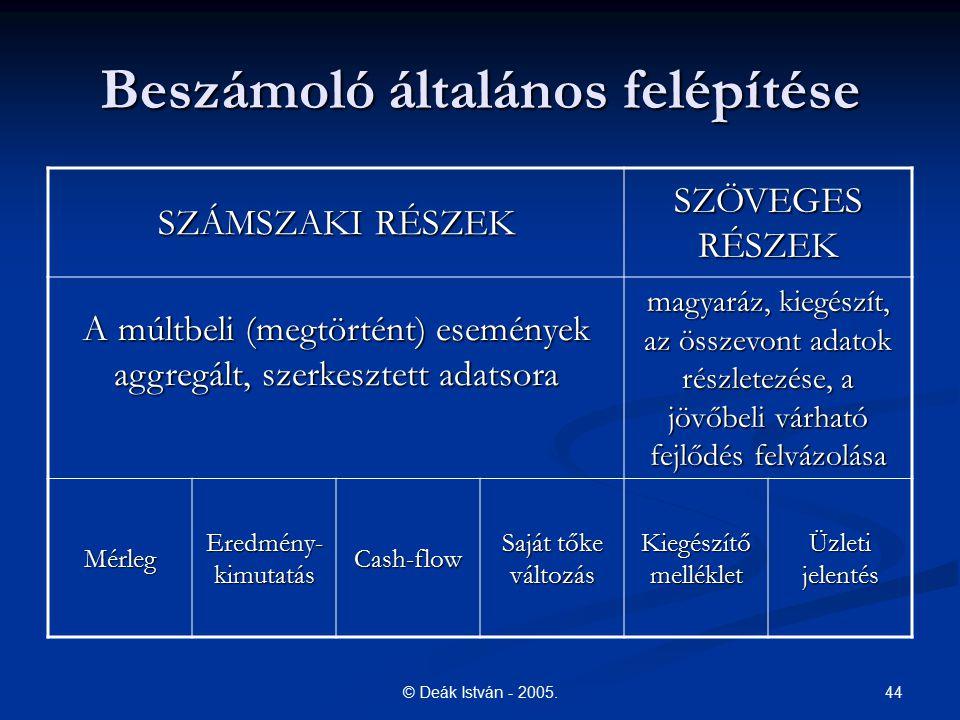 44© Deák István - 2005. Beszámoló általános felépítése SZÁMSZAKI RÉSZEK SZÖVEGES RÉSZEK A múltbeli (megtörtént) események aggregált, szerkesztett adat