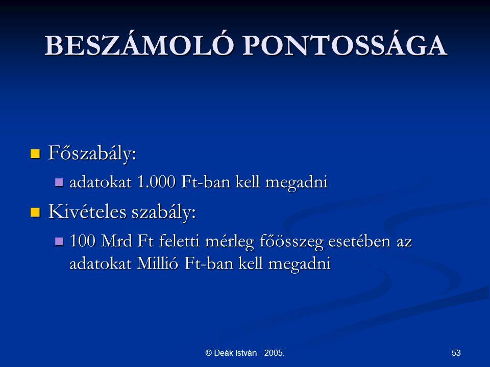 53© Deák István - 2005. BESZÁMOLÓ PONTOSSÁGA Főszabály: Főszabály: adatokat 1.000 Ft-ban kell megadni adatokat 1.000 Ft-ban kell megadni Kivételes sza