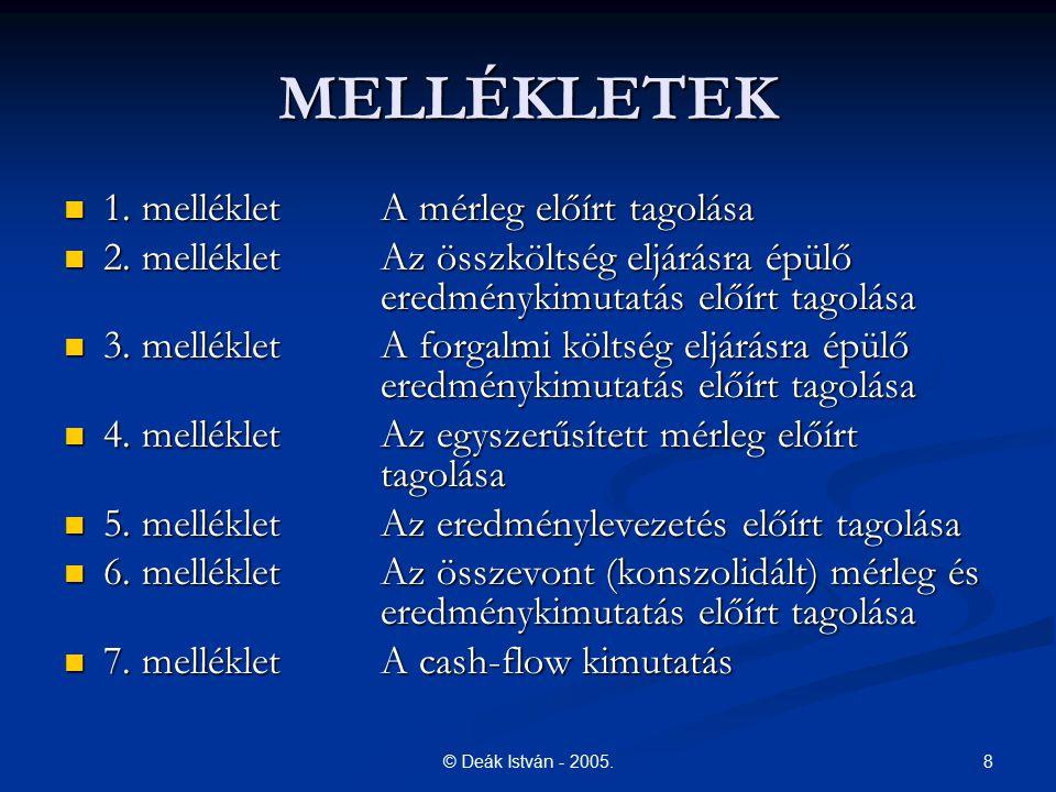 8© Deák István - 2005. MELLÉKLETEK 1. mellékletA mérleg előírt tagolása 1. mellékletA mérleg előírt tagolása 2. mellékletAz összköltség eljárásra épül