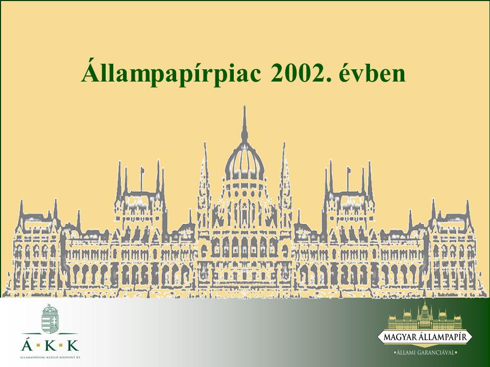 Állampapírpiac 2002. évben