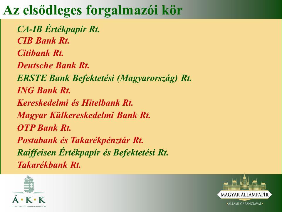 Az elsődleges forgalmazói kör CA-IB Értékpapír Rt. CIB Bank Rt. Citibank Rt. Deutsche Bank Rt. ERSTE Bank Befektetési (Magyarország) Rt. ING Bank Rt.