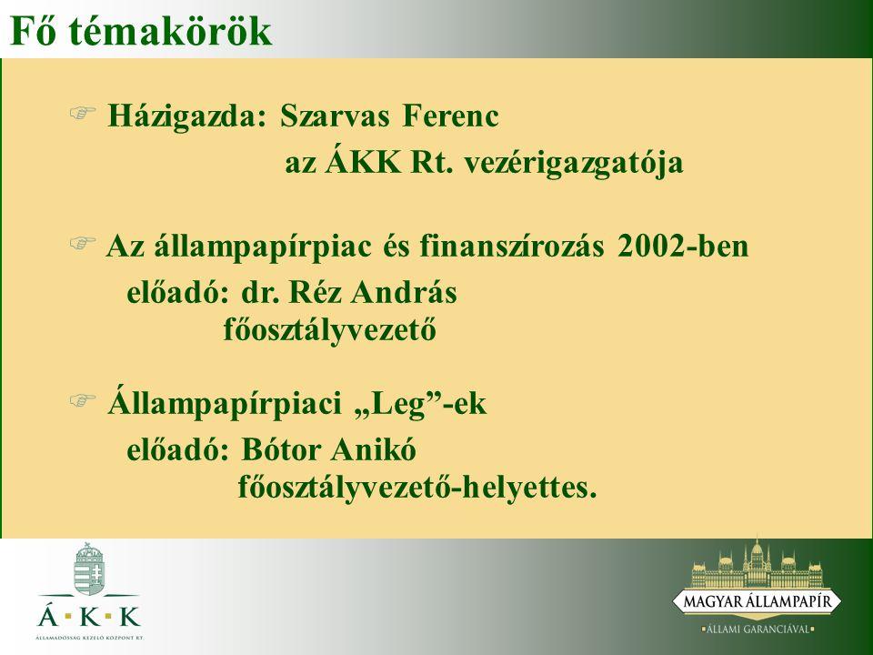  Házigazda: Szarvas Ferenc az ÁKK Rt. vezérigazgatója  Az állampapírpiac és finanszírozás 2002-ben előadó: dr. Réz András főosztályvezető  Állampap