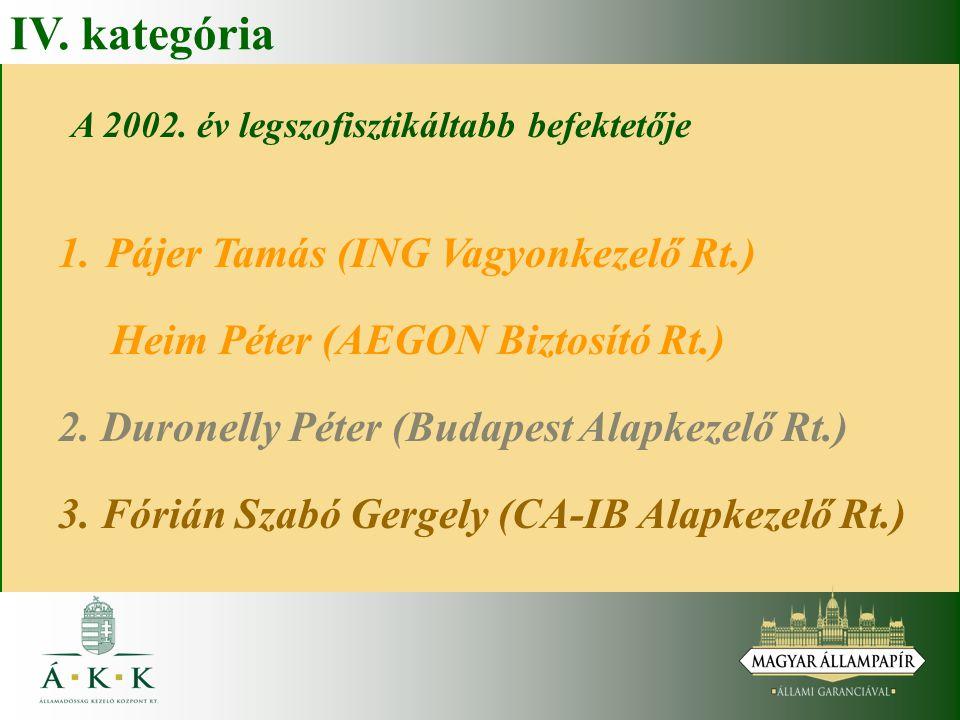 IV. kategória A 2002. év legszofisztikáltabb befektetője 1.Pájer Tamás (ING Vagyonkezelő Rt.) Heim Péter (AEGON Biztosító Rt.) 2. Duronelly Péter (Bud