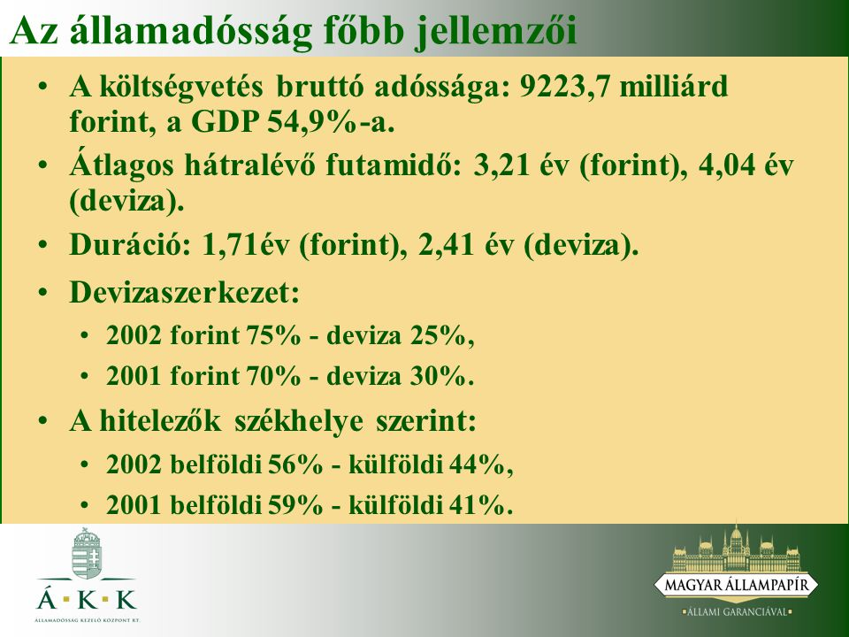 Az államadósság főbb jellemzői A költségvetés bruttó adóssága: 9223,7 milliárd forint, a GDP 54,9%-a. Átlagos hátralévő futamidő: 3,21 év (forint), 4,