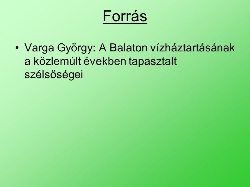 Forrás Varga György: A Balaton vízháztartásának a közlemúlt években tapasztalt szélsőségei