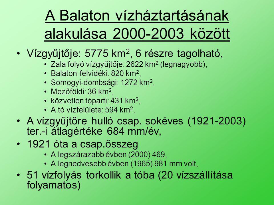 A Balaton vízháztartásának alakulása 2000-2003 között Vízgyűjtője: 5775 km 2, 6 részre tagolható, Zala folyó vízgyűjtője: 2622 km 2 (legnagyobb), Balaton-felvidéki: 820 km 2, Somogyi-dombsági: 1272 km 2, Mezőföldi: 36 km 2, közvetlen tóparti: 431 km 2, A tó vízfelülete: 594 km 2, A vízgyűjtőre hulló csap.