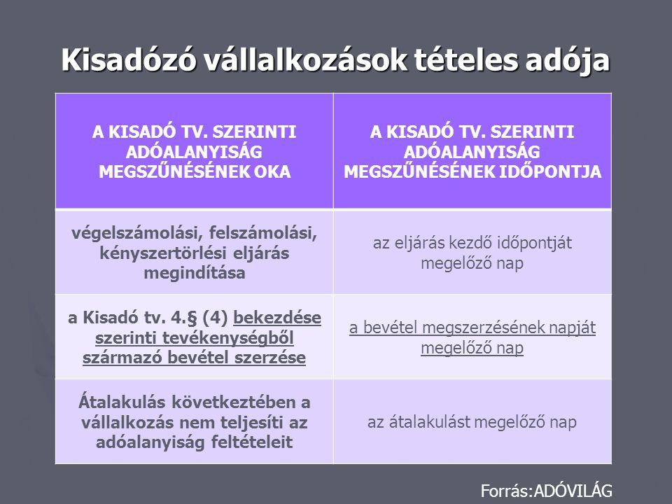 Kisadózó vállalkozások tételes adója A KISADÓ TV. SZERINTI ADÓALANYISÁG MEGSZŰNÉSÉNEK OKA A KISADÓ TV. SZERINTI ADÓALANYISÁG MEGSZŰNÉSÉNEK IDŐPONTJA v