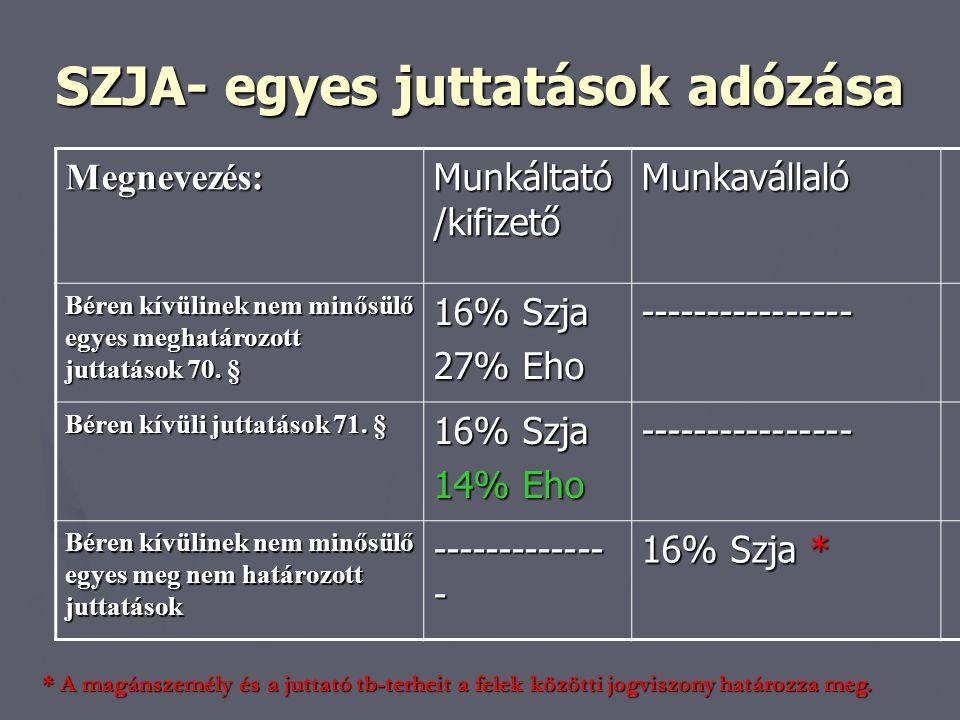 SZJA- egyes juttatások adózása Megnevezés: Munkáltató /kifizető Munkavállaló Béren kívülinek nem minősülő egyes meghatározott juttatások 70. § 16% Szj