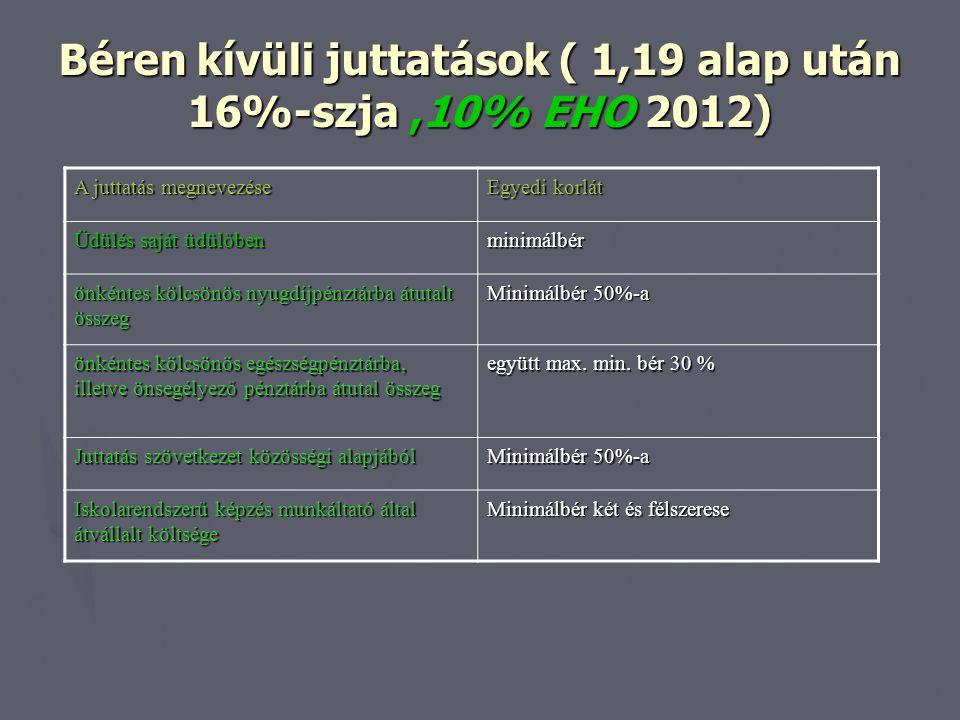 Béren kívüli juttatások ( 1,19 alap után 16%-szja,10% EHO 2012) A juttatás megnevezése Egyedi korlát Üdülés saját üdülőben minimálbér önkéntes kölcsön