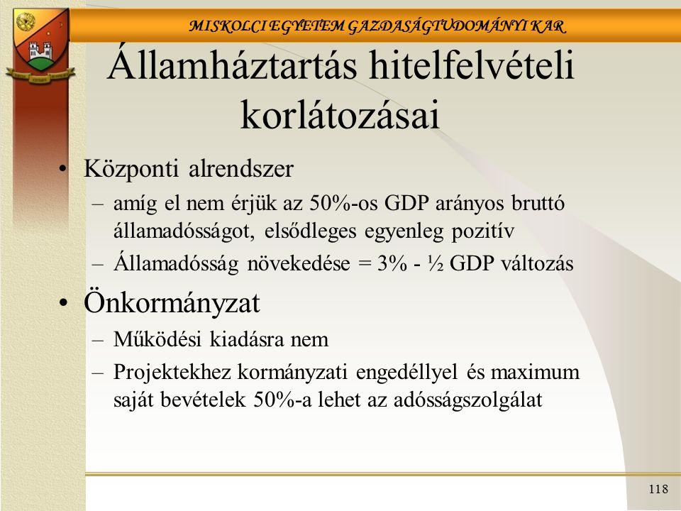 MISKOLCI EGYETEM GAZDASÁGTUDOMÁNYI KAR Államháztartás hitelfelvételi korlátozásai Központi alrendszer –amíg el nem érjük az 50%-os GDP arányos bruttó államadósságot, elsődleges egyenleg pozitív –Államadósság növekedése = 3% - ½ GDP változás Önkormányzat –Működési kiadásra nem –Projektekhez kormányzati engedéllyel és maximum saját bevételek 50%-a lehet az adósságszolgálat 118