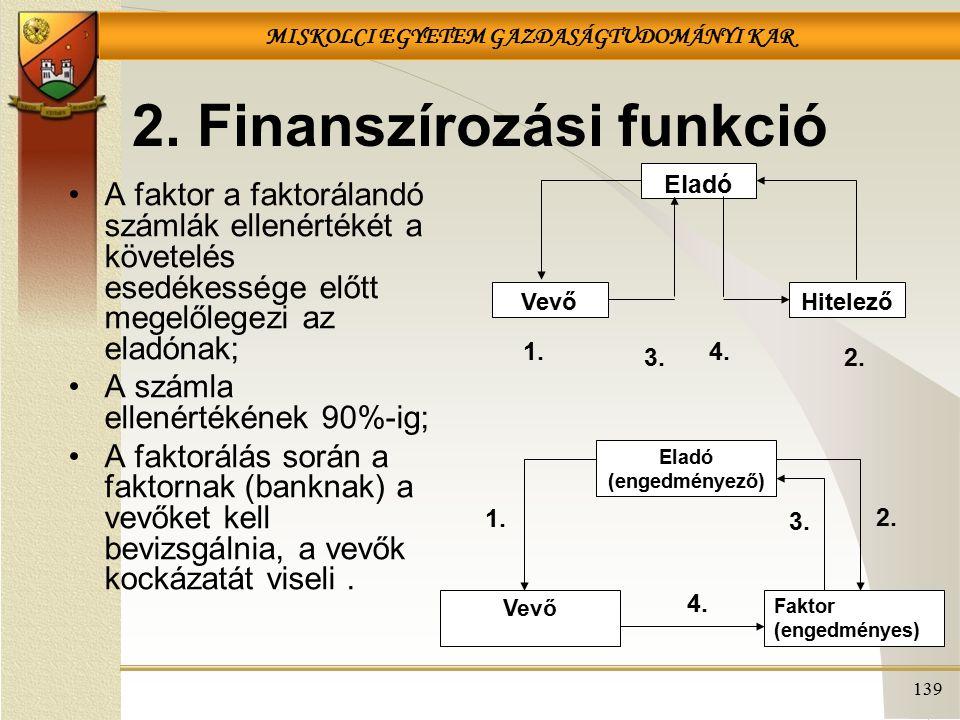 MISKOLCI EGYETEM GAZDASÁGTUDOMÁNYI KAR 139 2. Finanszírozási funkció A faktor a faktorálandó számlák ellenértékét a követelés esedékessége előtt megel