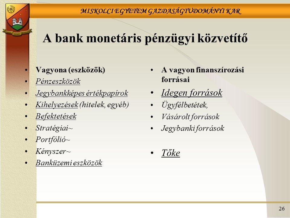 MISKOLCI EGYETEM GAZDASÁGTUDOMÁNYI KAR 26 A bank monetáris pénzügyi közvetítő Vagyona (eszközök) PénzeszközökPénzeszközök Jegybankképes értékpapírokJegybankképes értékpapírok KihelyezésekKihelyezések (hitelek, egyéb) BefektetésekBefektetések Stratégiai~ Portfólió~ Kényszer~ Banküzemi eszközökBanküzemi eszközök A vagyon finanszírozási forrásai Idegen forrásokIdegen források Ügyfélbetétek, Vásárolt forrásokVásárolt források Jegybanki források TőkeTőke