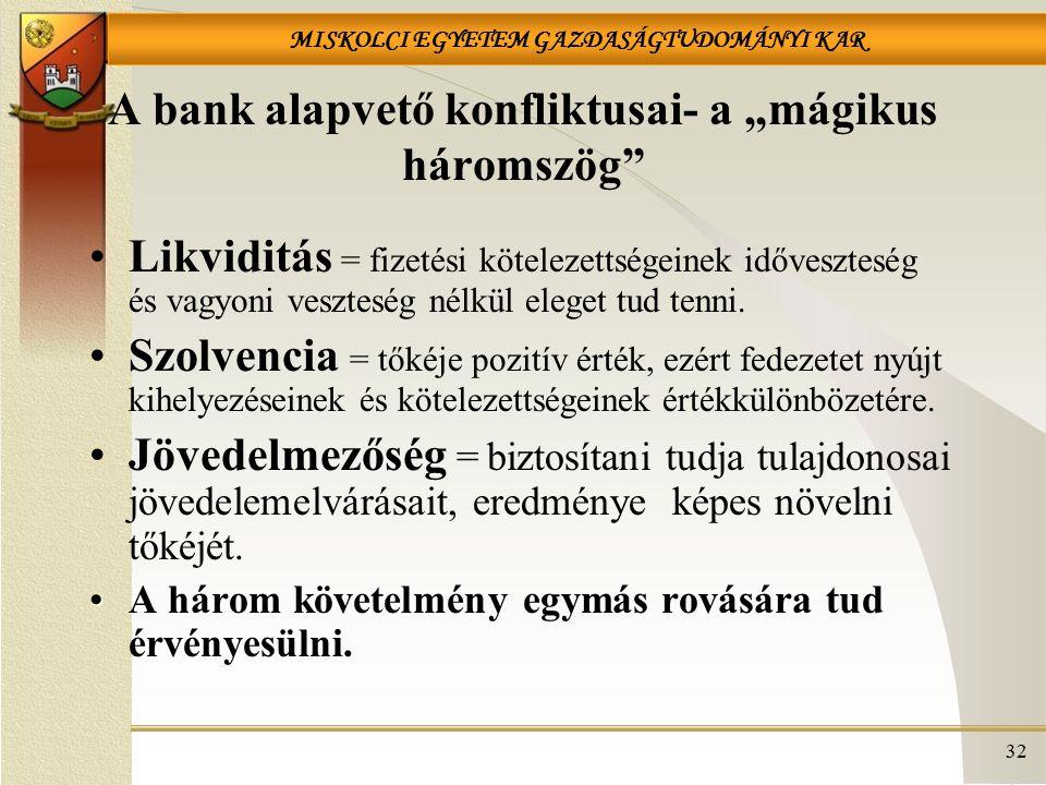 """MISKOLCI EGYETEM GAZDASÁGTUDOMÁNYI KAR 32 A bank alapvető konfliktusai- a """"mágikus háromszög"""" Likviditás = fizetési kötelezettségeinek időveszteség és"""