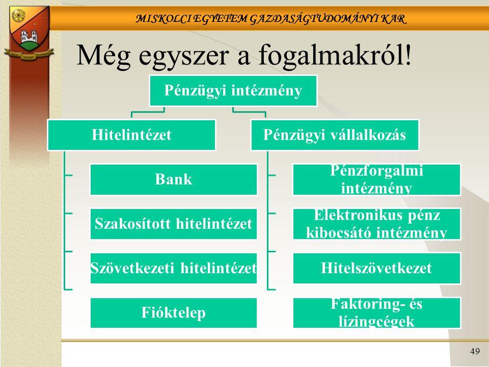 MISKOLCI EGYETEM GAZDASÁGTUDOMÁNYI KAR Még egyszer a fogalmakról! 49 Pénzügyi intézmény Hitelintézet Bank Szakosított hitelintézet Szövetkezeti hiteli