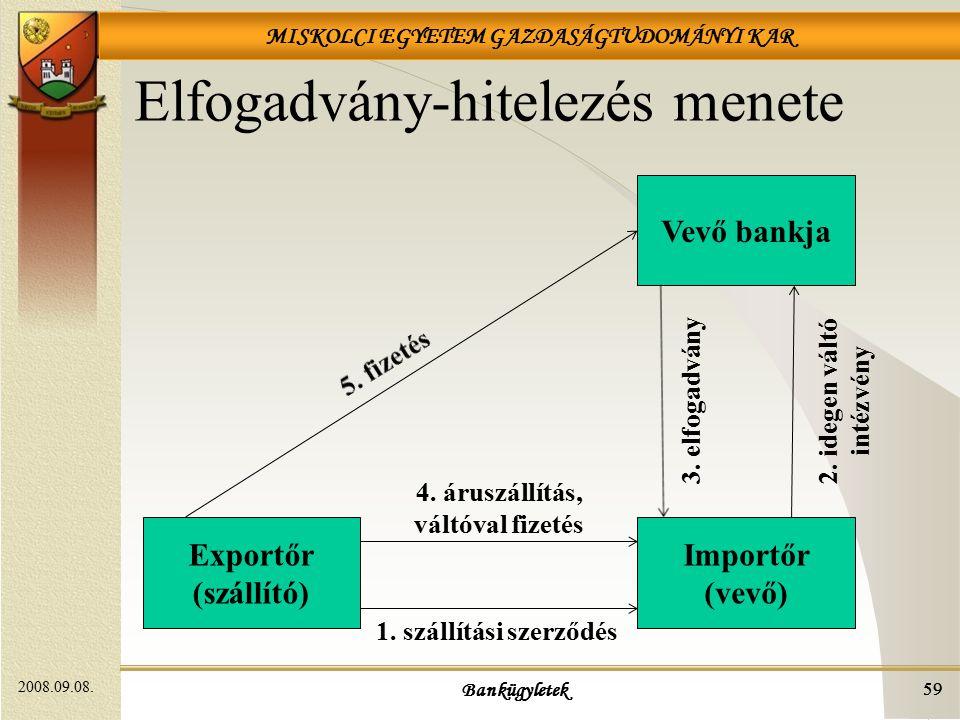 MISKOLCI EGYETEM GAZDASÁGTUDOMÁNYI KAR Elfogadvány-hitelezés menete 59 2008.09.08. Bankügyletek 59 Exportőr (szállító) Importőr (vevő) Vevő bankja 1.
