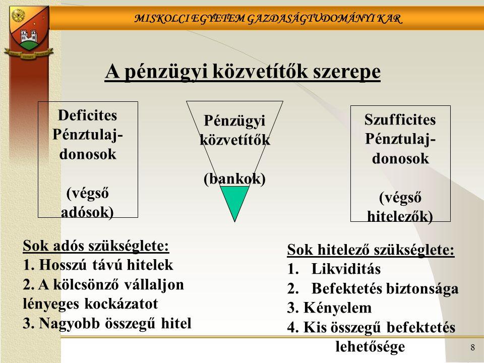 MISKOLCI EGYETEM GAZDASÁGTUDOMÁNYI KAR 119 7.